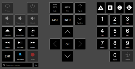 a set of three virtual keypads